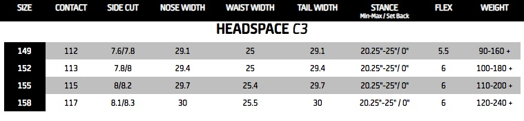 2019 Headspace Sizing