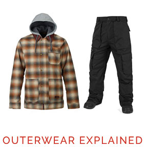 Outerwear Explained