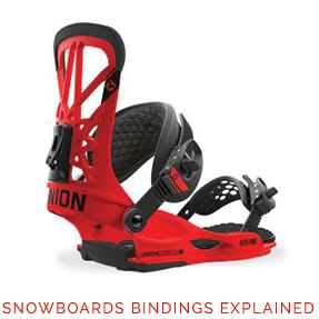Snowboard Bindings Explained