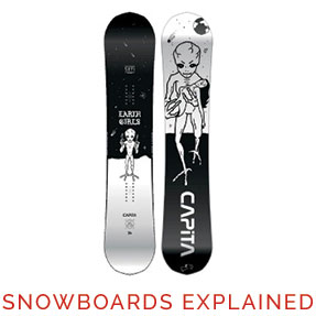 Snowboards Explained