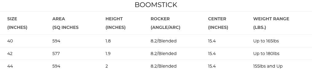 2018 Boomstick Sizing