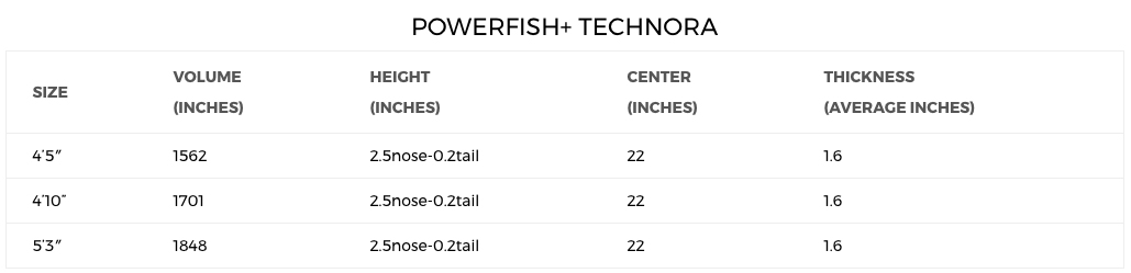 2018 Koal w/ Technora Powerfish Sizing
