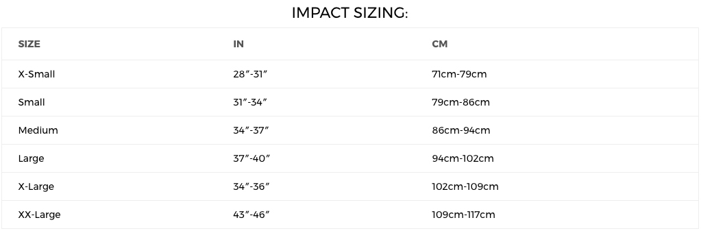 2018 One Kinetik Impact Sizing