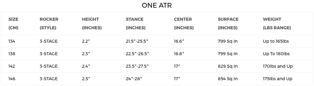 2018 ONE ATR Sizing