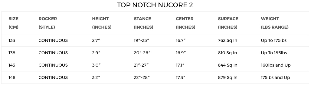 2018 2018 Top Notch Nu Core 2.0 Sizing
